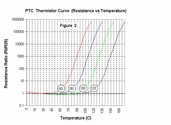 Ptc thermistor calculator 28 images rtds thermistors for 100k thermistor table